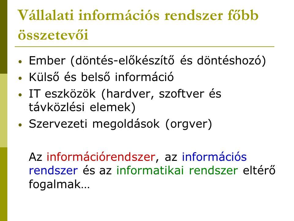 Vállalati információs rendszer főbb összetevői Ember (döntés-előkészítő és döntéshozó) Külső és belső információ IT eszközök (hardver, szoftver és távközlési elemek) Szervezeti megoldások (orgver) Az információrendszer, az információs rendszer és az informatikai rendszer eltérő fogalmak…