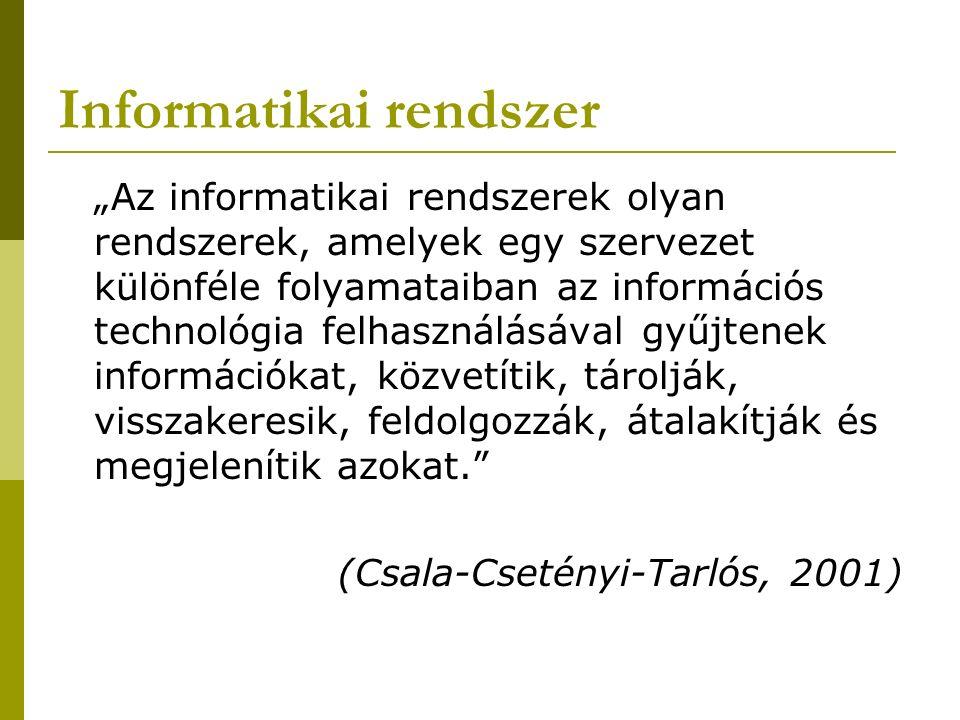 """Informatikai rendszer """"Az informatikai rendszerek olyan rendszerek, amelyek egy szervezet különféle folyamataiban az információs technológia felhasználásával gyűjtenek információkat, közvetítik, tárolják, visszakeresik, feldolgozzák, átalakítják és megjelenítik azokat. (Csala-Csetényi-Tarlós, 2001)"""