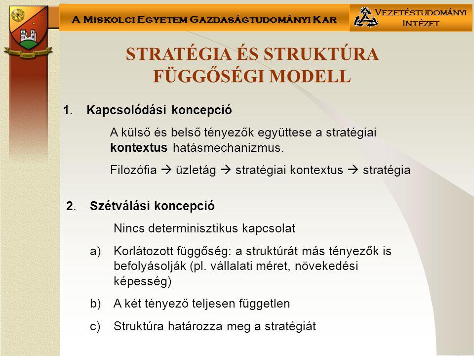 A Miskolci Egyetem Gazdaságtudományi Kar Vezetéstudományi Intézet STRATÉGIA ÉS STRUKTÚRA FÜGGŐSÉGI MODELL 1.Kapcsolódási koncepció A külső és belső tényezők együttese a stratégiai kontextus hatásmechanizmus.