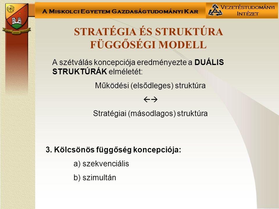 A Miskolci Egyetem Gazdaságtudományi Kar Vezetéstudományi Intézet STRATÉGIA ÉS STRUKTÚRA FÜGGŐSÉGI MODELL A szétválás koncepciója eredményezte a DUÁLIS STRUKTÚRÁK elméletét: Működési (elsődleges) struktúra  Stratégiai (másodlagos) struktúra 3.