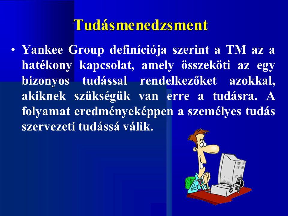Tudásmenedzsment Yankee Group definíciója szerint a TM az a hatékony kapcsolat, amely összeköti az egy bizonyos tudással rendelkezőket azokkal, akiknek szükségük van erre a tudásra.