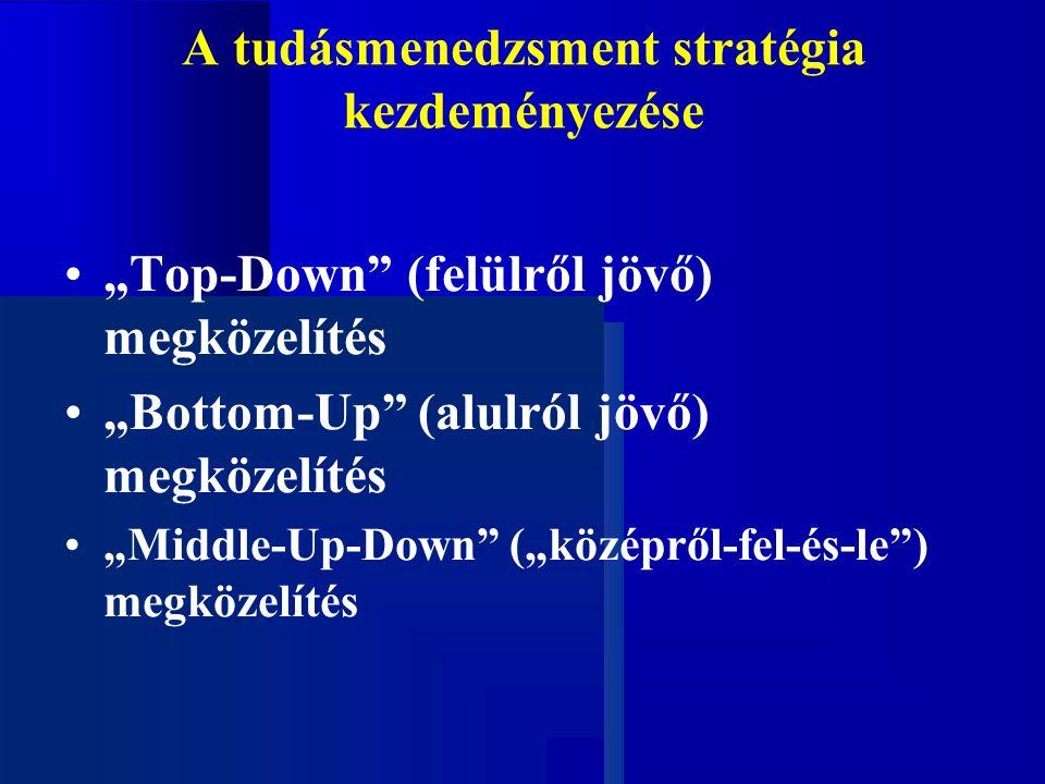 """A tudásmenedzsment stratégia kezdeményezése """"Top-Down (felülről jövő) megközelítés """"Bottom-Up (alulról jövő) megközelítés """"Middle-Up-Down (""""középről-fel-és-le ) megközelítés"""