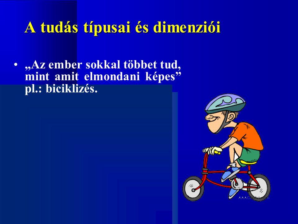 """A tudás típusai és dimenziói """"Az ember sokkal többet tud, mint amit elmondani képes pl.: biciklizés."""