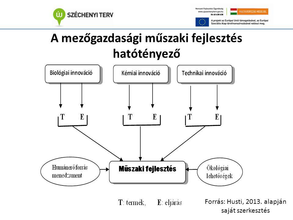 A mezőgazdasági műszaki fejlesztés hatótényező Forrás: Husti, 2013. alapján saját szerkesztés