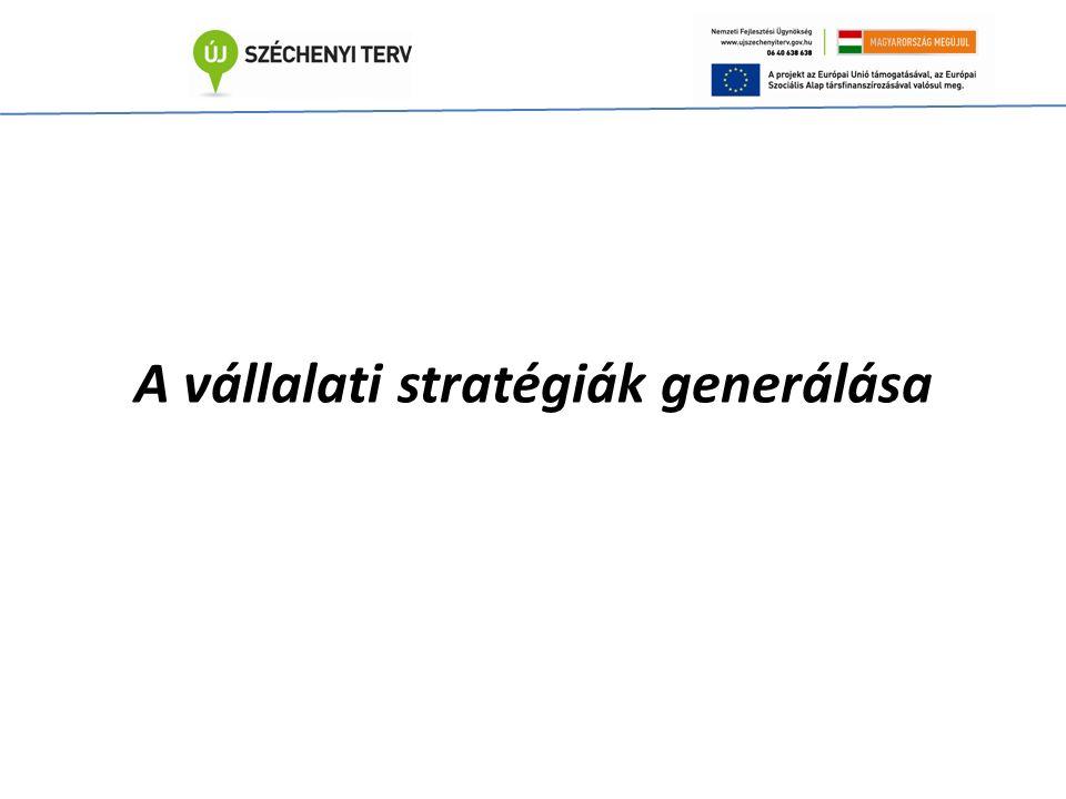 A vállalati stratégiák generálása