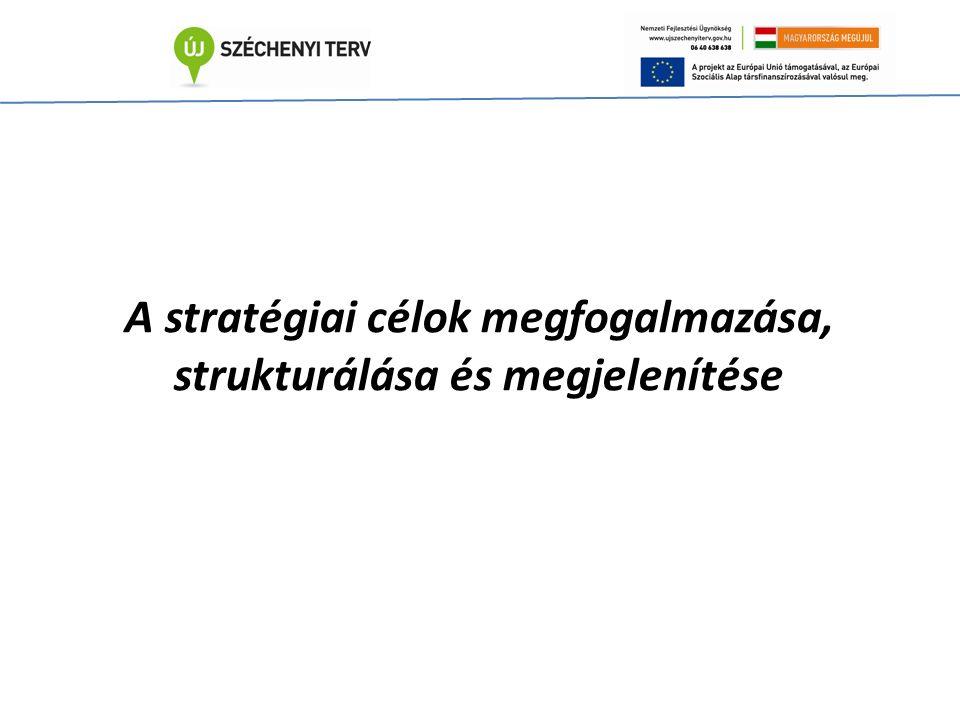 A stratégiai célok megfogalmazása, strukturálása és megjelenítése