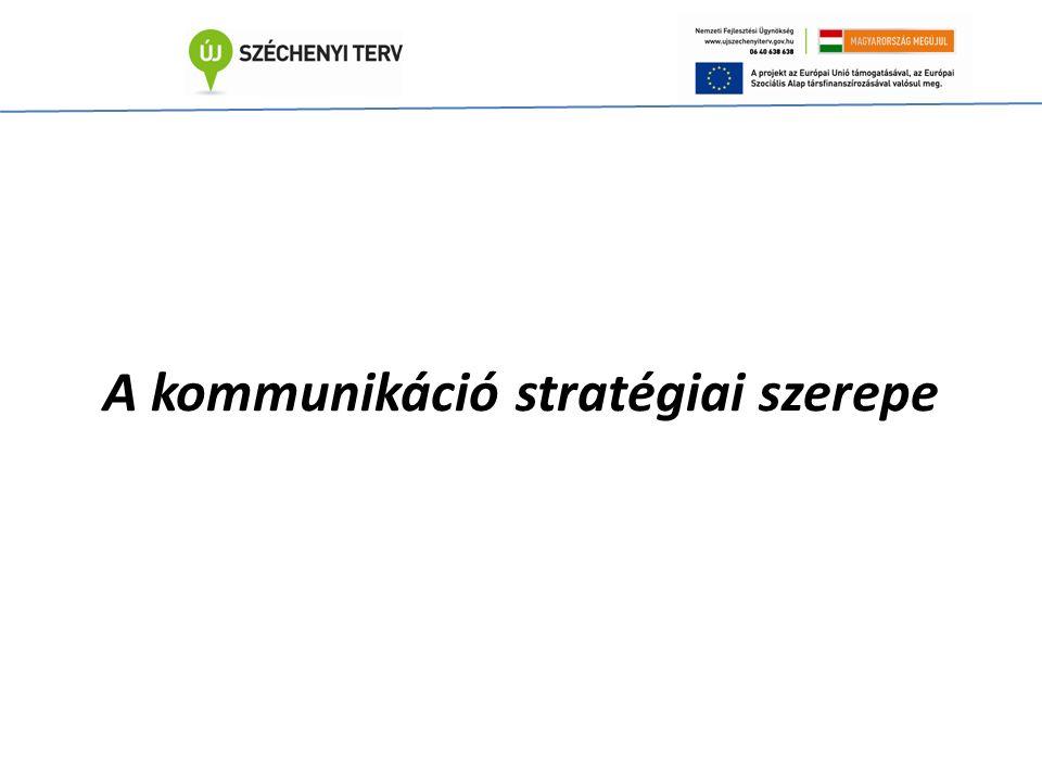 A kommunikáció stratégiai szerepe