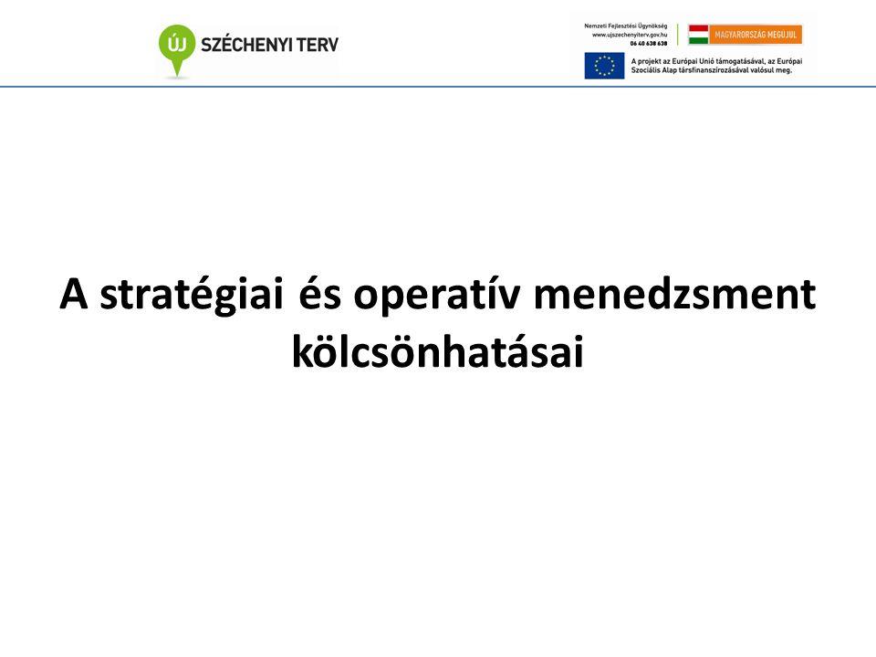 A stratégiai és operatív menedzsment kölcsönhatásai