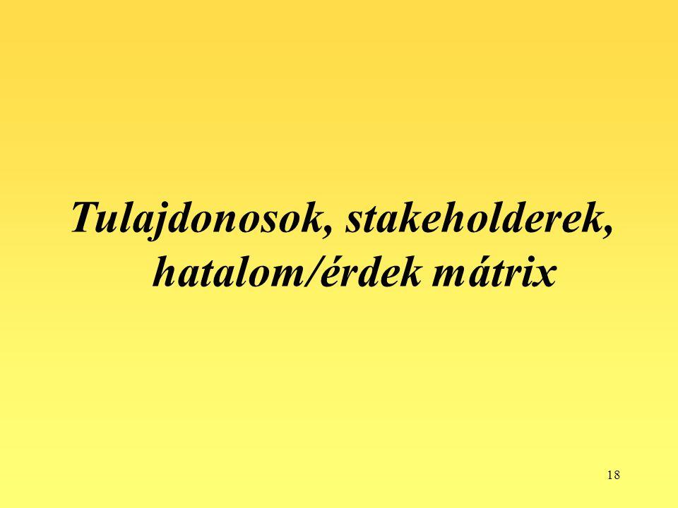 18 Tulajdonosok, stakeholderek, hatalom/érdek mátrix