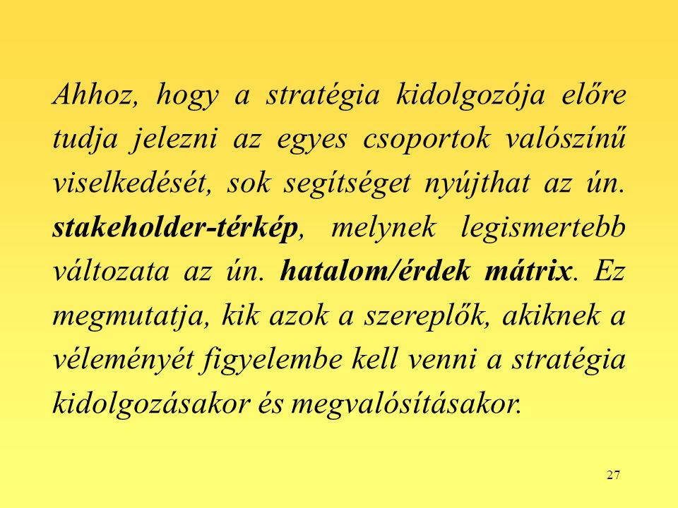 27 Ahhoz, hogy a stratégia kidolgozója előre tudja jelezni az egyes csoportok valószínű viselkedését, sok segítséget nyújthat az ún.