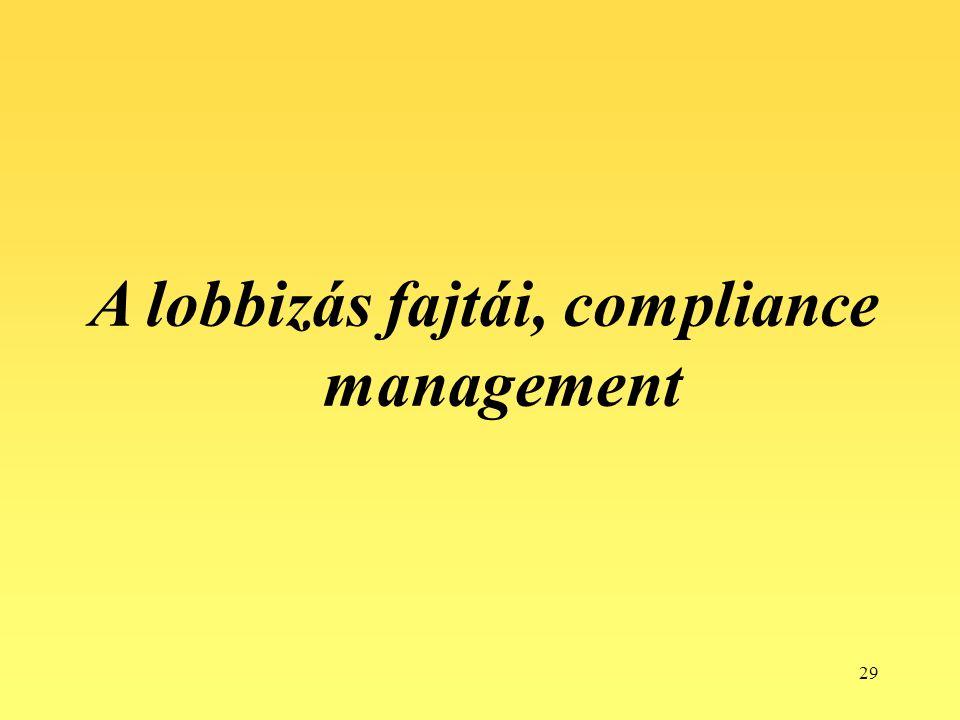 29 A lobbizás fajtái, compliance management