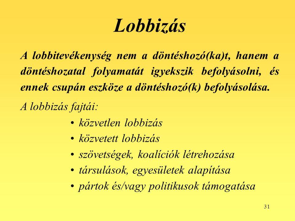31 A lobbizás fajtái: közvetlen lobbizás közvetett lobbizás szövetségek, koalíciók létrehozása társulások, egyesületek alapítása pártok és/vagy politikusok támogatása Lobbizás A lobbitevékenység nem a döntéshozó(ka)t, hanem a döntéshozatal folyamatát igyekszik befolyásolni, és ennek csupán eszköze a döntéshozó(k) befolyásolása.