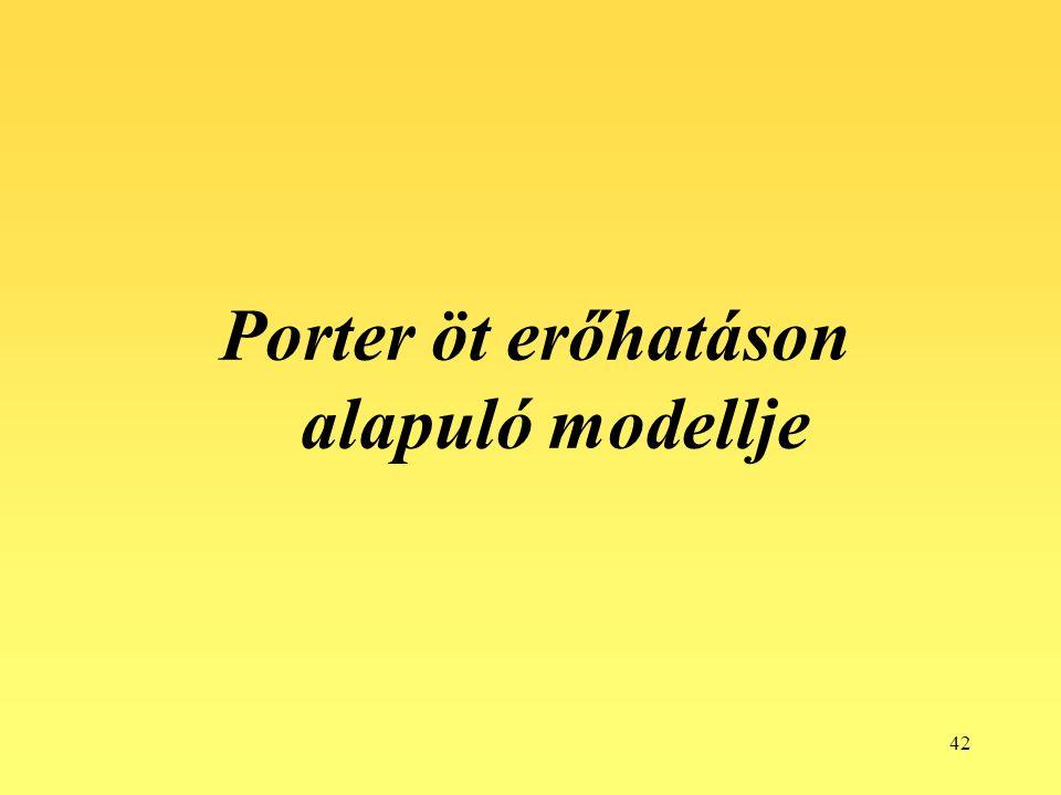 42 Porter öt erőhatáson alapuló modellje