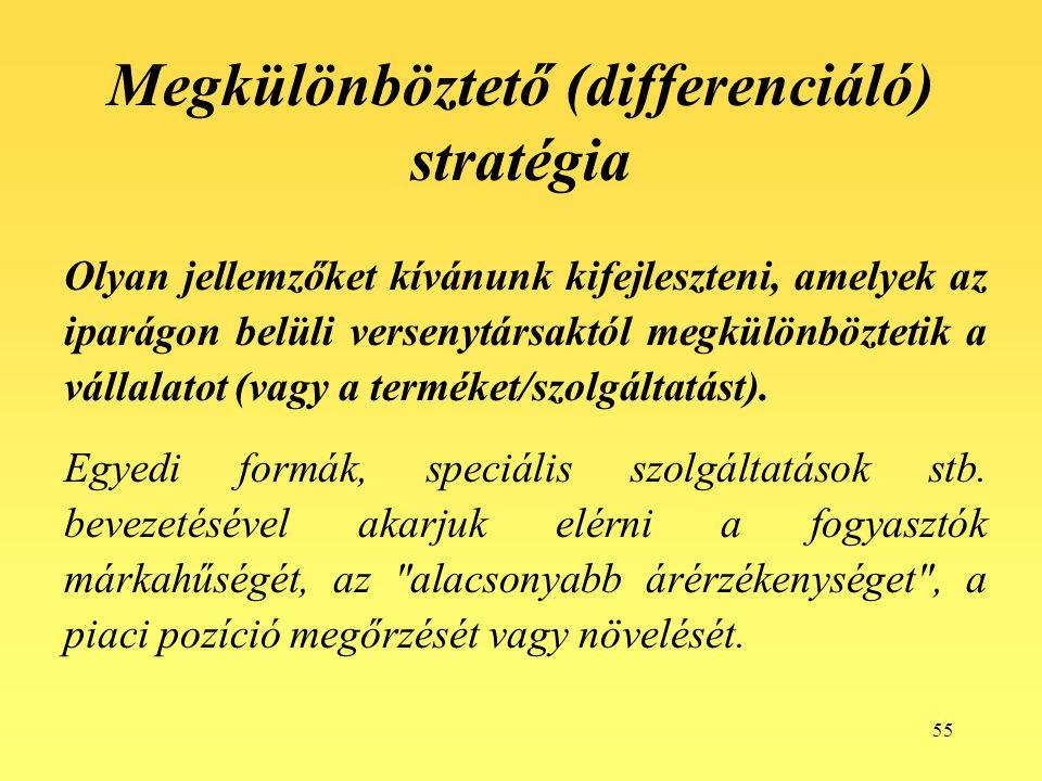 55 Megkülönböztető (differenciáló) stratégia Olyan jellemzőket kívánunk kifejleszteni, amelyek az iparágon belüli versenytársaktól megkülönböztetik a vállalatot (vagy a terméket/szolgáltatást).