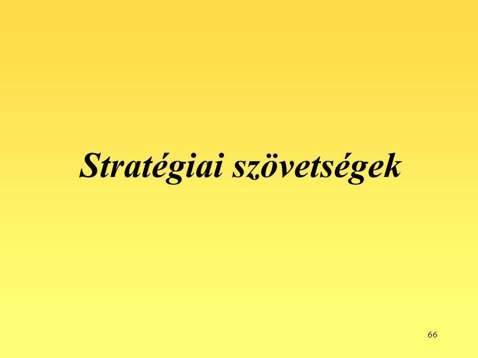 66 Stratégiai szövetségek