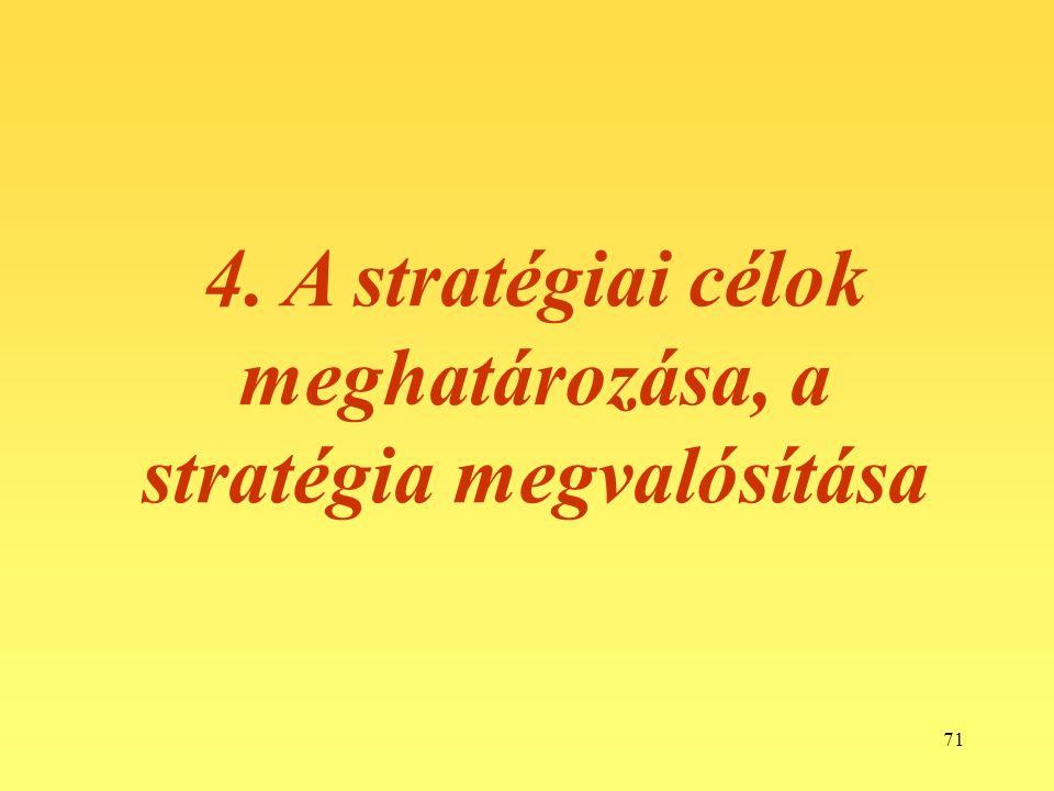 71 4. A stratégiai célok meghatározása, a stratégia megvalósítása