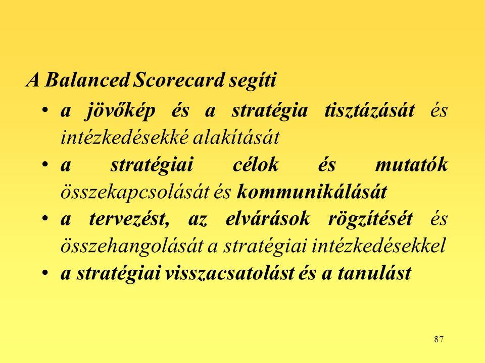 87 A Balanced Scorecard segíti a jövőkép és a stratégia tisztázását és intézkedésekké alakítását a stratégiai célok és mutatók összekapcsolását és kommunikálását a tervezést, az elvárások rögzítését és összehangolását a stratégiai intézkedésekkel a stratégiai visszacsatolást és a tanulást