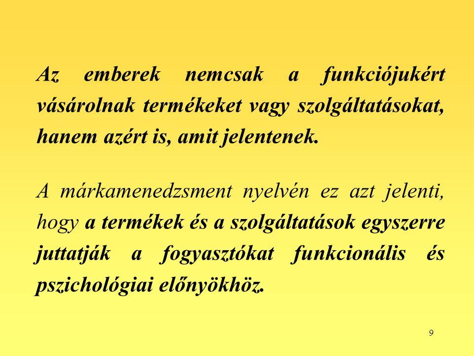 40 1.Politikai (Political) 2. Gazdasági (Economic) 3.