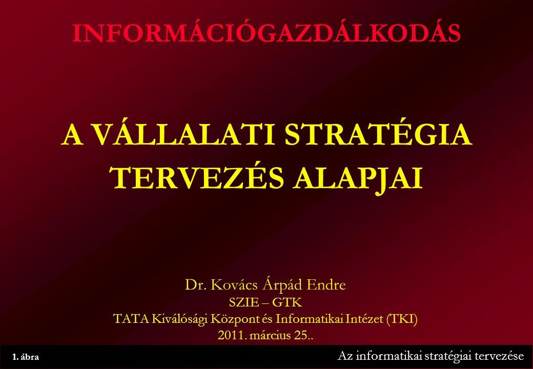 Az informatikai stratégiai tervezése 1. ábra A VÁLLALATI STRATÉGIA TERVEZÉS ALAPJAI Dr.