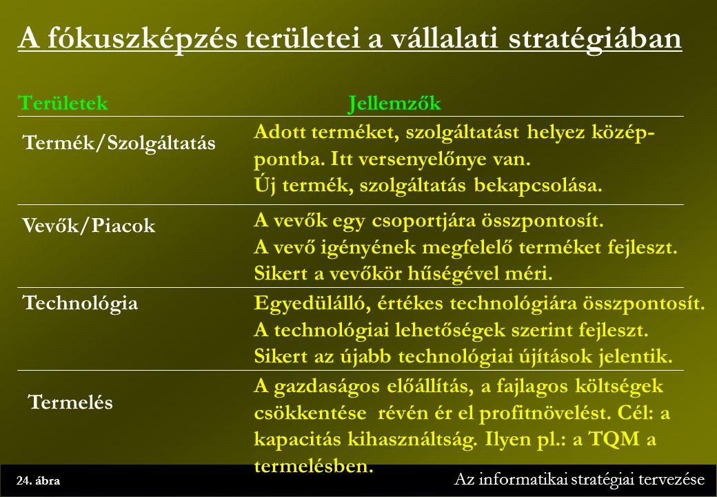 Az informatikai stratégiai tervezése 24.