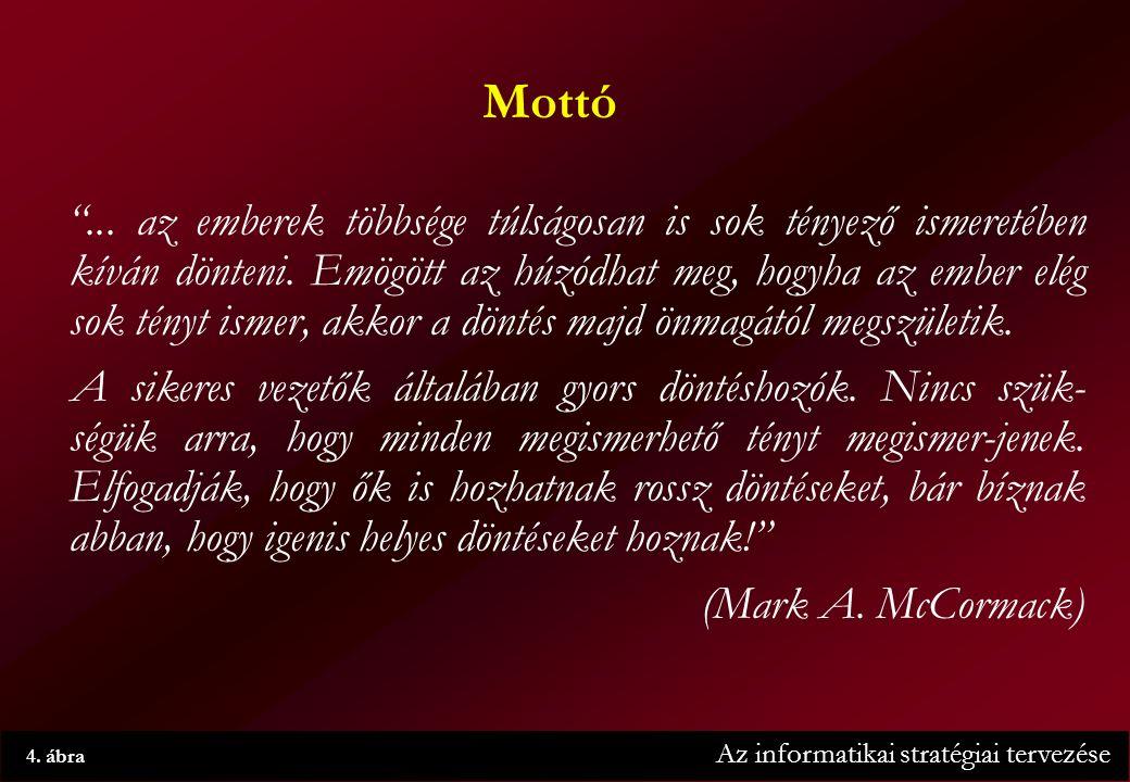 Az informatikai stratégiai tervezése 4. ábra Mottó ...
