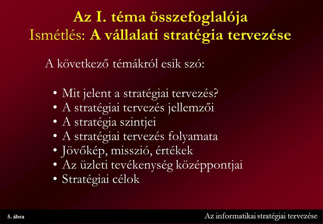 Az informatikai stratégiai tervezése 5. ábra Az I.
