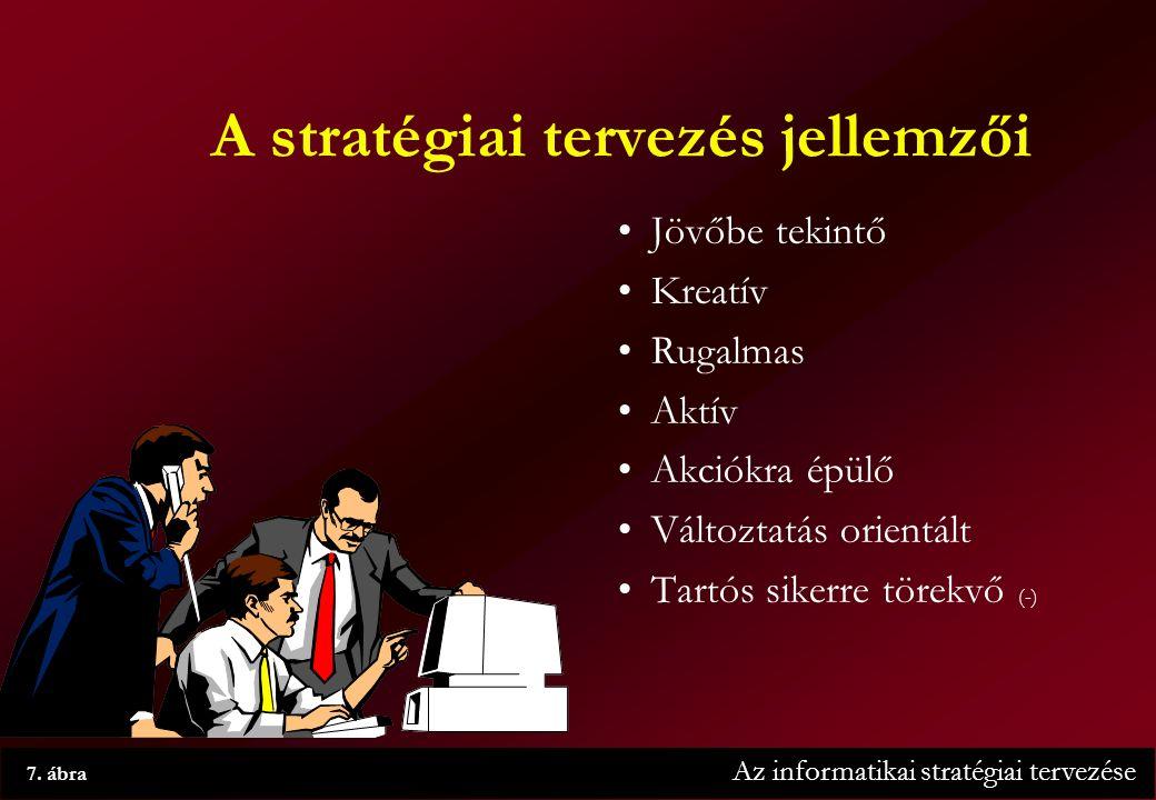 Az informatikai stratégiai tervezése 7.