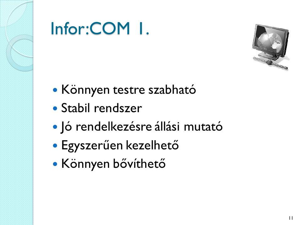 Infor:COM 1. Könnyen testre szabható Stabil rendszer Jó rendelkezésre állási mutató Egyszerűen kezelhető Könnyen bővíthető 11