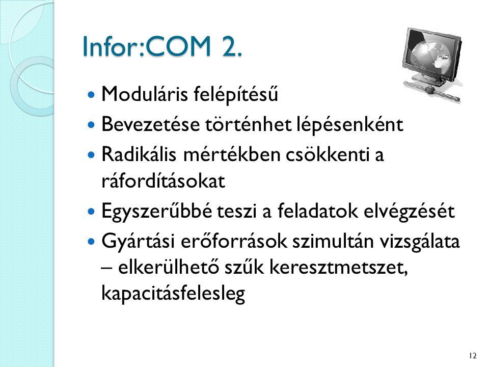 Infor:COM 2. Moduláris felépítésű Bevezetése történhet lépésenként Radikális mértékben csökkenti a ráfordításokat Egyszerűbbé teszi a feladatok elvégz