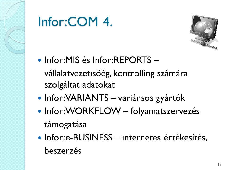 Infor:COM 4. Infor:MIS és Infor:REPORTS – vállalatvezetısőég, kontrolling számára szolgáltat adatokat Infor:VARIANTS – variánsos gyártók Infor:WORKFLO