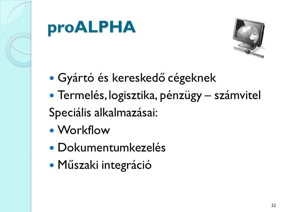 proALPHA Gyártó és kereskedő cégeknek Termelés, logisztika, pénzügy – számvitel Speciális alkalmazásai: Workflow Dokumentumkezelés Műszaki integráció