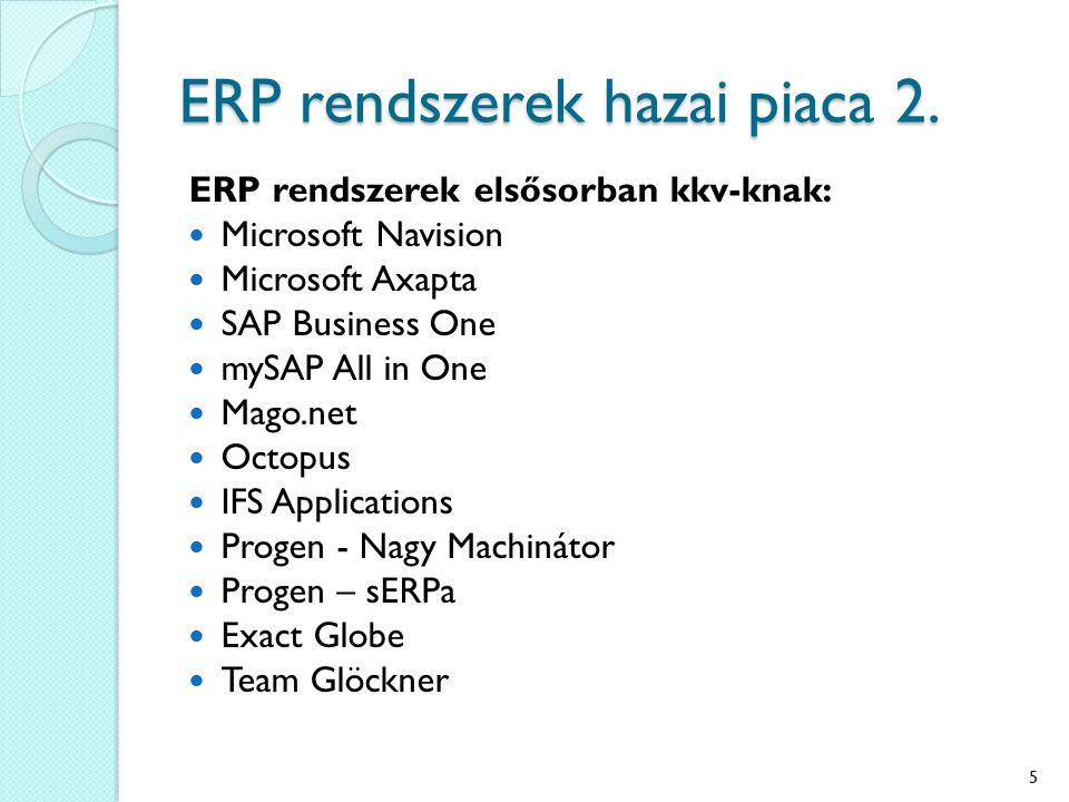ERP rendszerek hazai piaca 2. ERP rendszerek elsősorban kkv-knak: Microsoft Navision Microsoft Axapta SAP Business One mySAP All in One Mago.net Octop