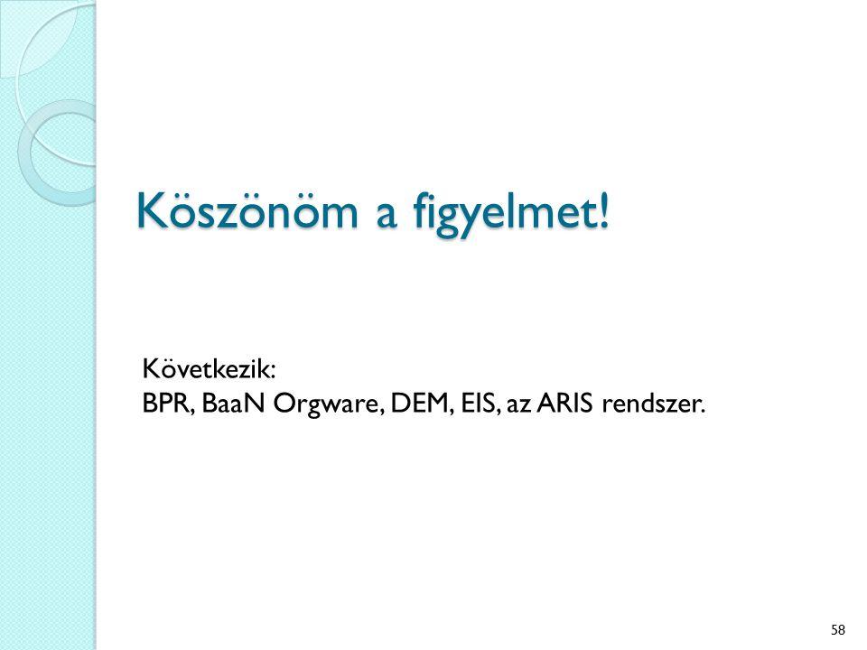 Köszönöm a figyelmet! 58 Következik: BPR, BaaN Orgware, DEM, EIS, az ARIS rendszer.