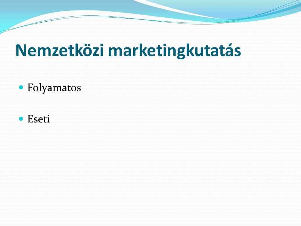 Nemzetközi marketingkutatás Folyamatos Eseti