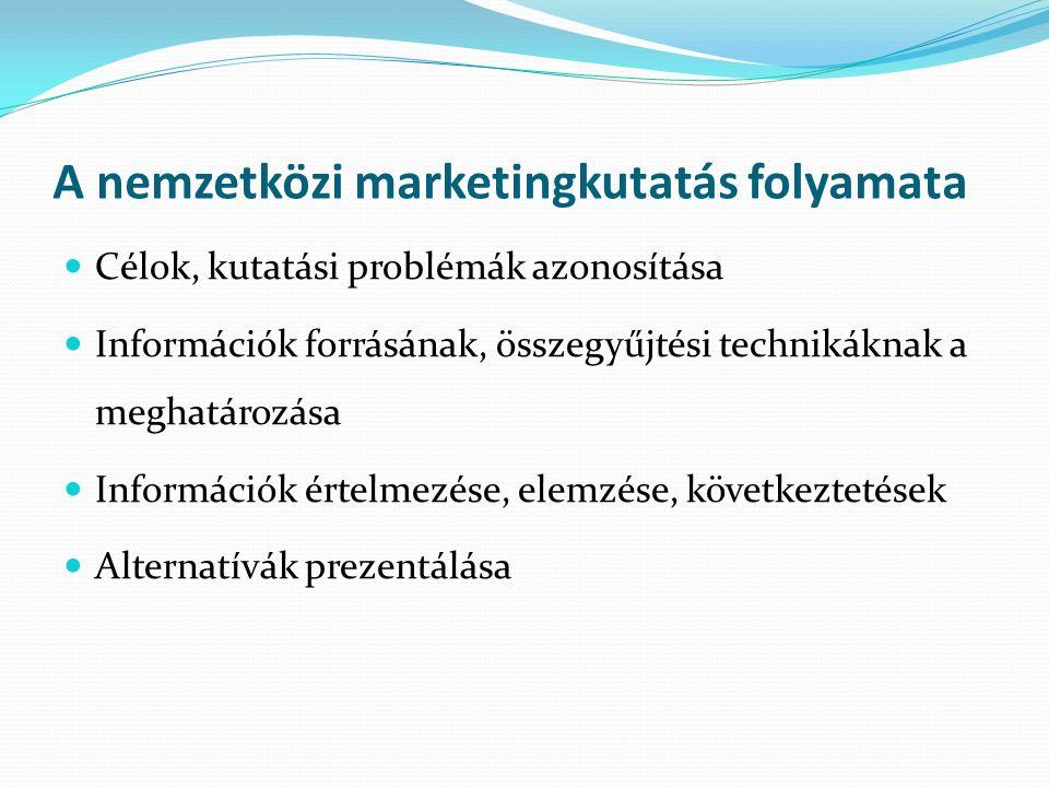 A nemzetközi marketingkutatás folyamata Célok, kutatási problémák azonosítása Információk forrásának, összegyűjtési technikáknak a meghatározása Információk értelmezése, elemzése, következtetések Alternatívák prezentálása