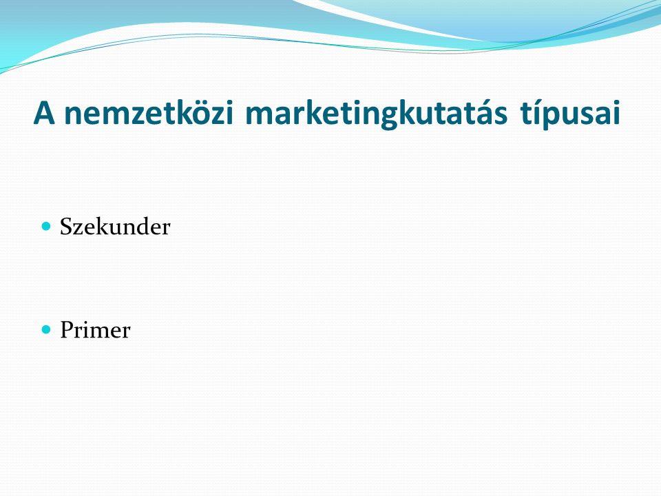 A nemzetközi marketingkutatás típusai Szekunder Primer