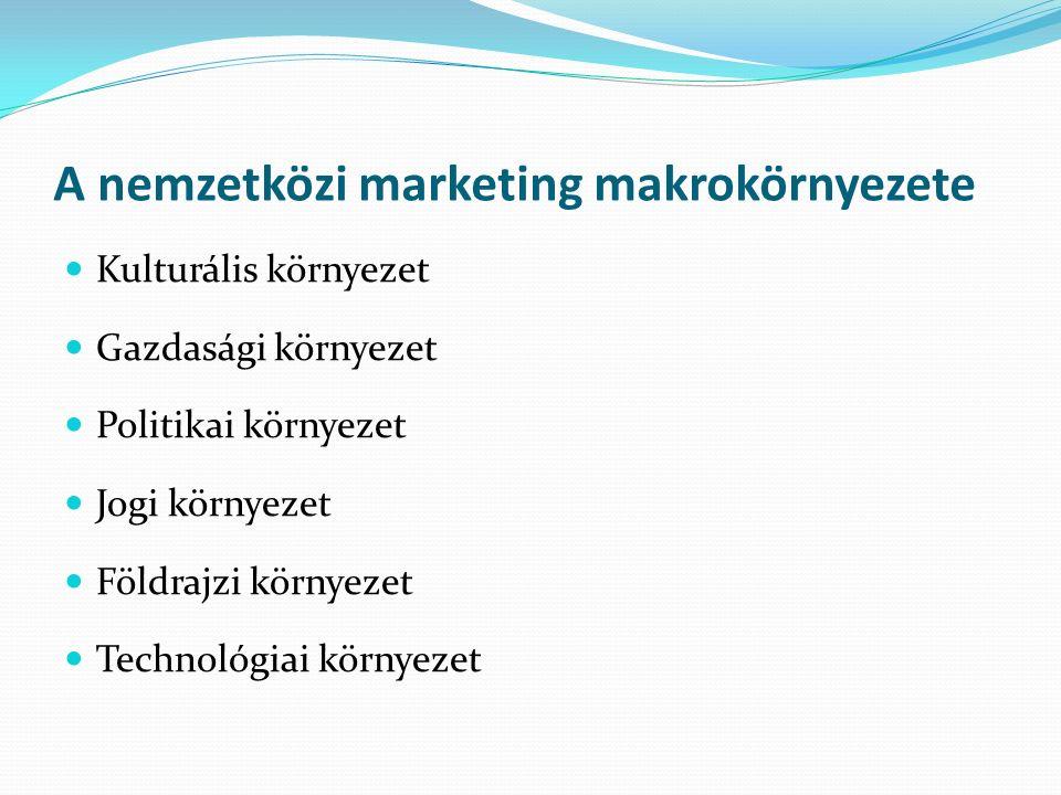 A nemzetközi marketing makrokörnyezete Kulturális környezet Gazdasági környezet Politikai környezet Jogi környezet Földrajzi környezet Technológiai környezet