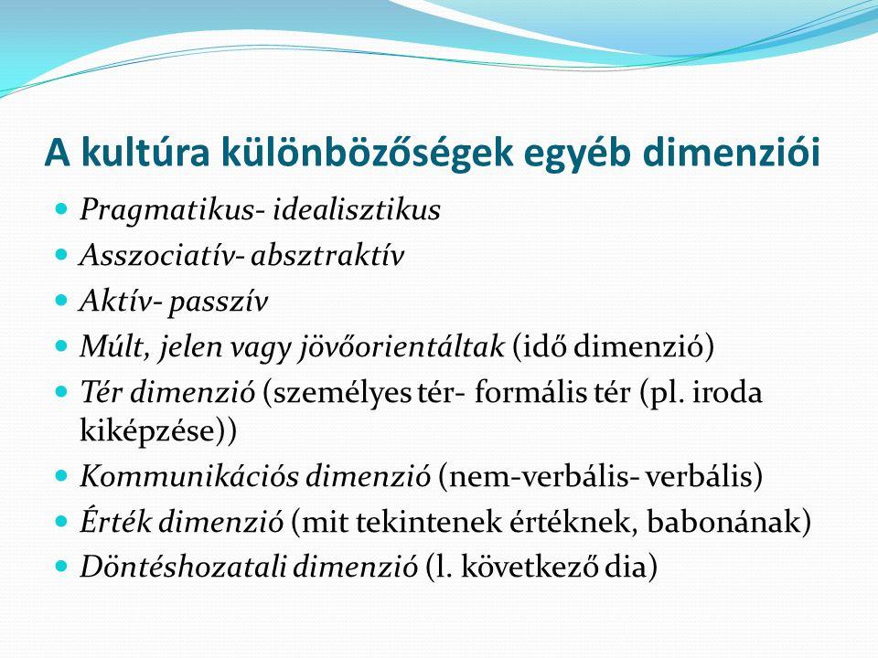 A kultúra különbözőségek egyéb dimenziói Pragmatikus- idealisztikus Asszociatív- absztraktív Aktív- passzív Múlt, jelen vagy jövőorientáltak (idő dimenzió) Tér dimenzió (személyes tér- formális tér (pl.