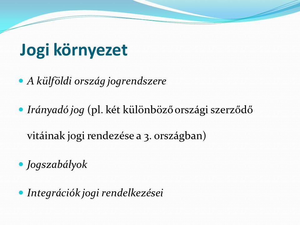 Jogi környezet A külföldi ország jogrendszere Irányadó jog (pl.