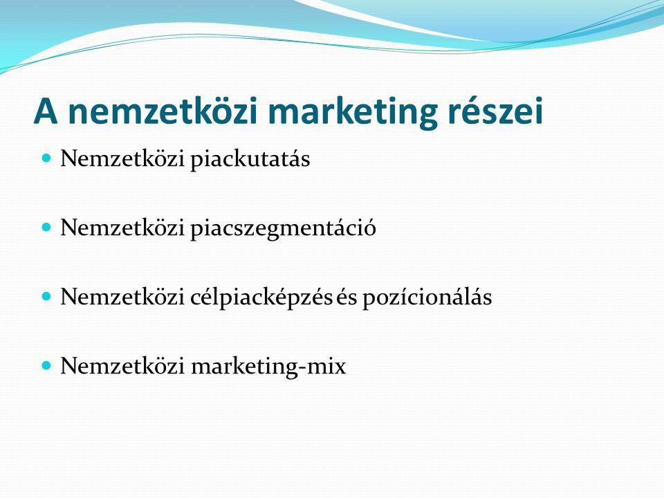 A nemzetközi marketing részei Nemzetközi piackutatás Nemzetközi piacszegmentáció Nemzetközi célpiacképzés és pozícionálás Nemzetközi marketing-mix