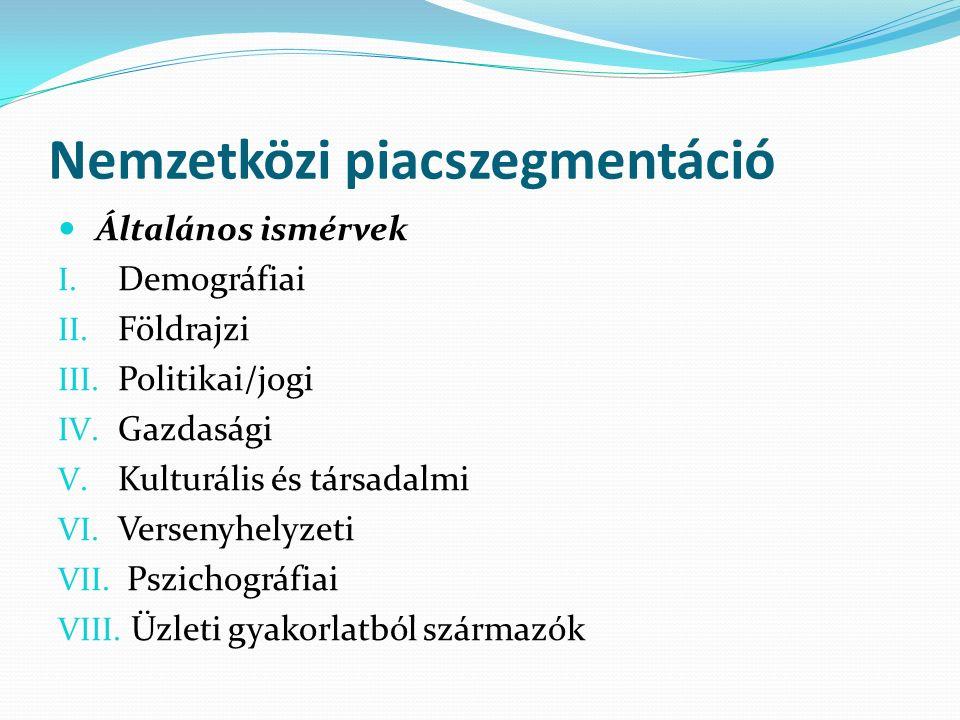 Nemzetközi piacszegmentáció Általános ismérvek I. Demográfiai II.