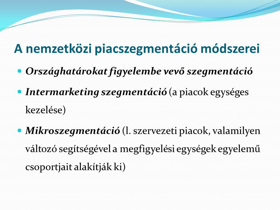 A nemzetközi piacszegmentáció módszerei Országhatárokat figyelembe vevő szegmentáció Intermarketing szegmentáció (a piacok egységes kezelése) Mikroszegmentáció (l.
