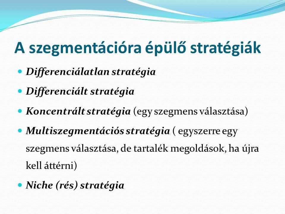 A szegmentációra épülő stratégiák Differenciálatlan stratégia Differenciált stratégia Koncentrált stratégia (egy szegmens választása) Multiszegmentációs stratégia ( egyszerre egy szegmens választása, de tartalék megoldások, ha újra kell áttérni) Niche (rés) stratégia