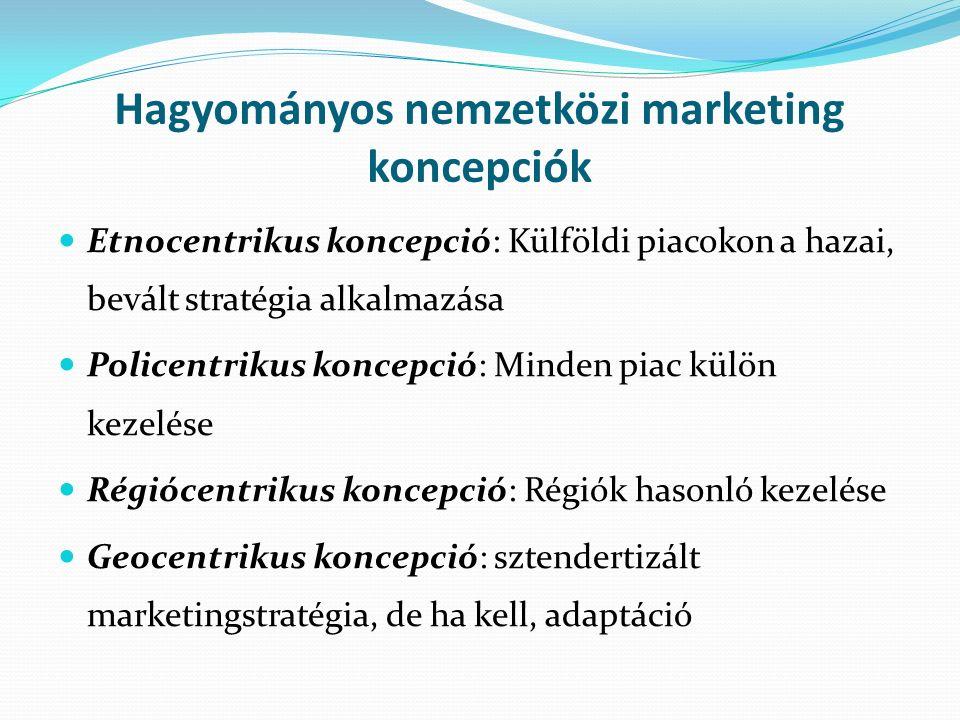 Hagyományos nemzetközi marketing koncepciók Etnocentrikus koncepció: Külföldi piacokon a hazai, bevált stratégia alkalmazása Policentrikus koncepció: Minden piac külön kezelése Régiócentrikus koncepció: Régiók hasonló kezelése Geocentrikus koncepció: sztendertizált marketingstratégia, de ha kell, adaptáció