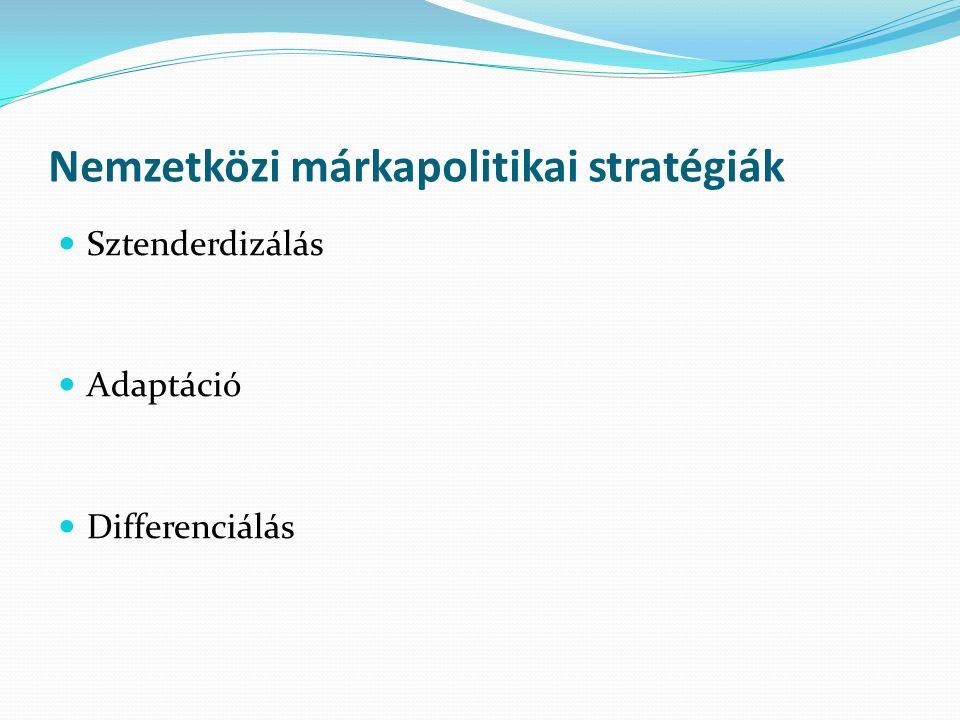Nemzetközi márkapolitikai stratégiák Sztenderdizálás Adaptáció Differenciálás
