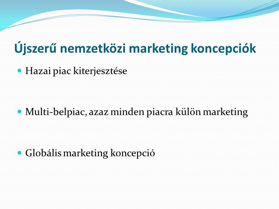 A nemzetközi marketingkommunikáció fő kérdései A promóciós politika céljai A promóciós politika elemei A nemzetközi marketingkommunikációs stratégia formája (sztendertizált, adaptált, differenciált)