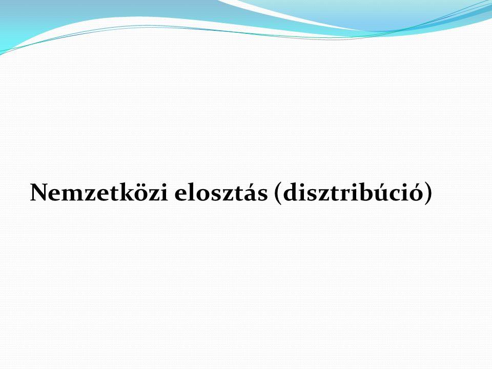 Nemzetközi elosztás (disztribúció)