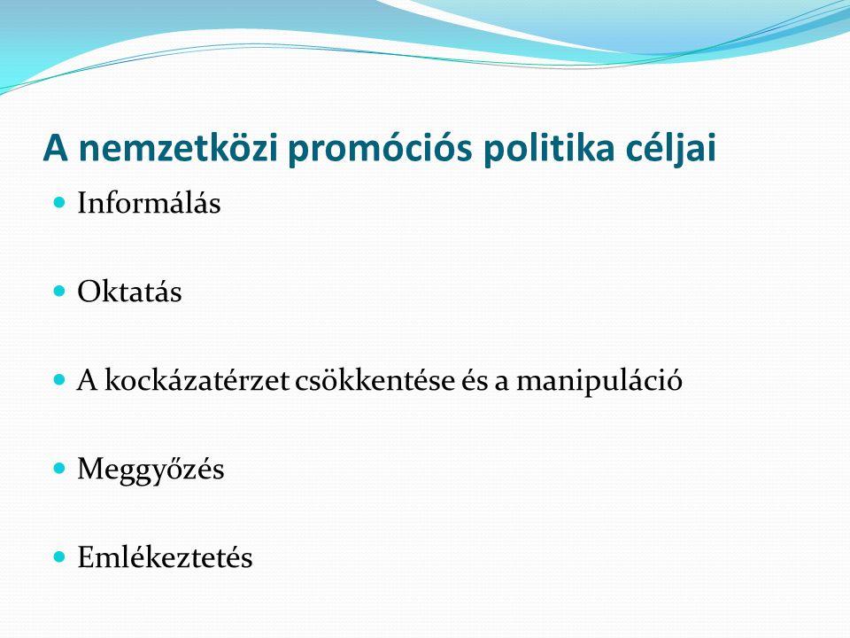 A nemzetközi promóciós politika céljai Informálás Oktatás A kockázatérzet csökkentése és a manipuláció Meggyőzés Emlékeztetés
