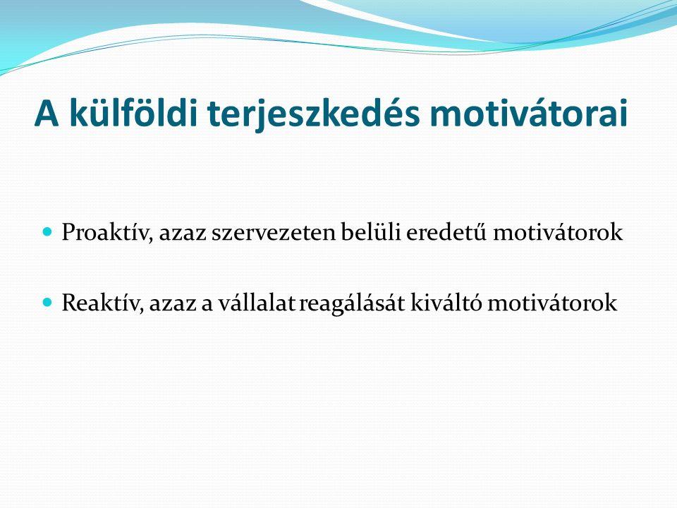 A külföldi terjeszkedés motivátorai Proaktív, azaz szervezeten belüli eredetű motivátorok Reaktív, azaz a vállalat reagálását kiváltó motivátorok