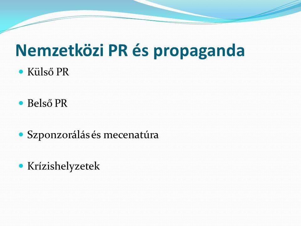 Nemzetközi PR és propaganda Külső PR Belső PR Szponzorálás és mecenatúra Krízishelyzetek
